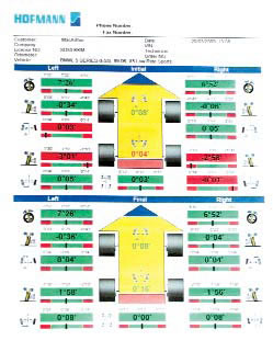 4 Wheel Alignment - before and after printout